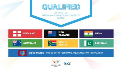 India, Pakistan among 6 teams to directly qualify for 2022 CommonwealthGames